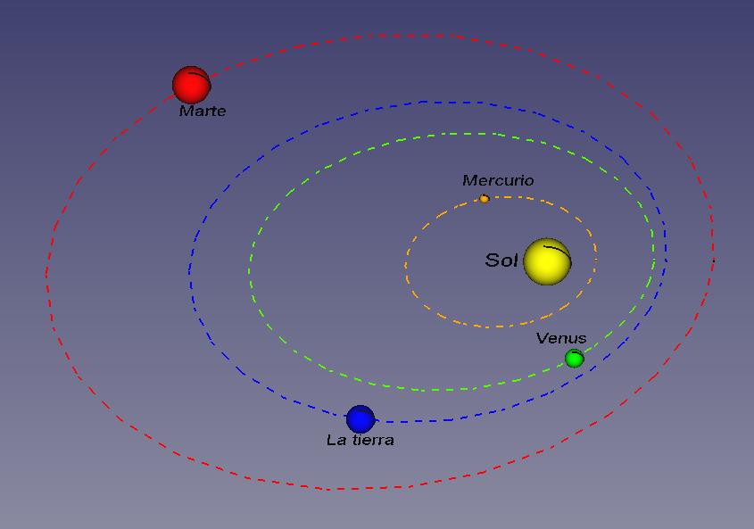 Solar gambling wiki