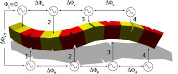 snake robot thesis It makes de robot move forward const int a=40  phd thesis juan gonzalez-gomez  _arduino_modular_snake_robots_library&oldid=18188.